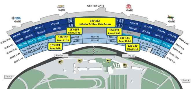 Daytona seating chart with rows video search engine at for Daytona motor speedway schedule