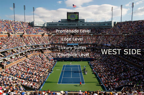 US Open Seating Levels