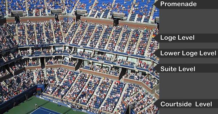 Us Open Seating Guide Eseatscom