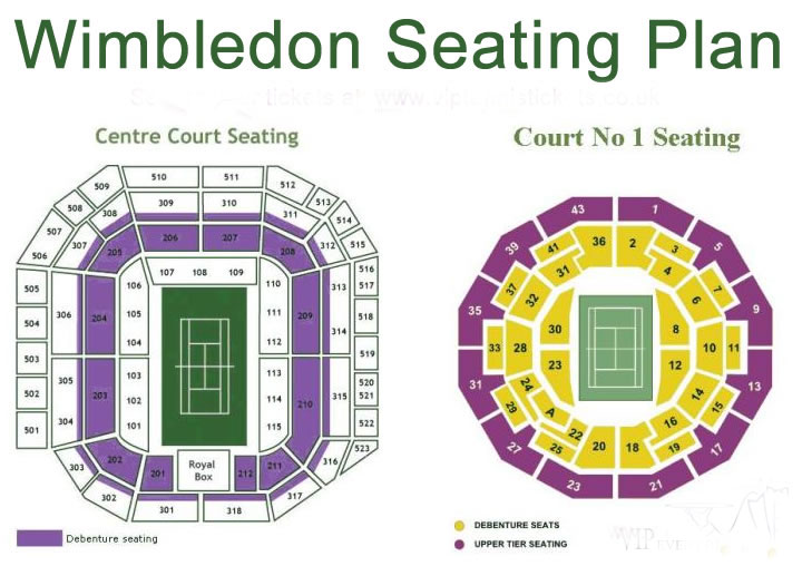 Wimbledon Center Court and Court One Seating Chart