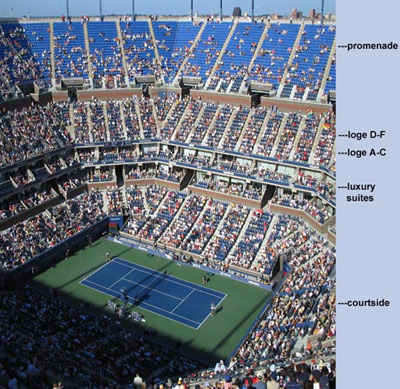 US Open Seating Options